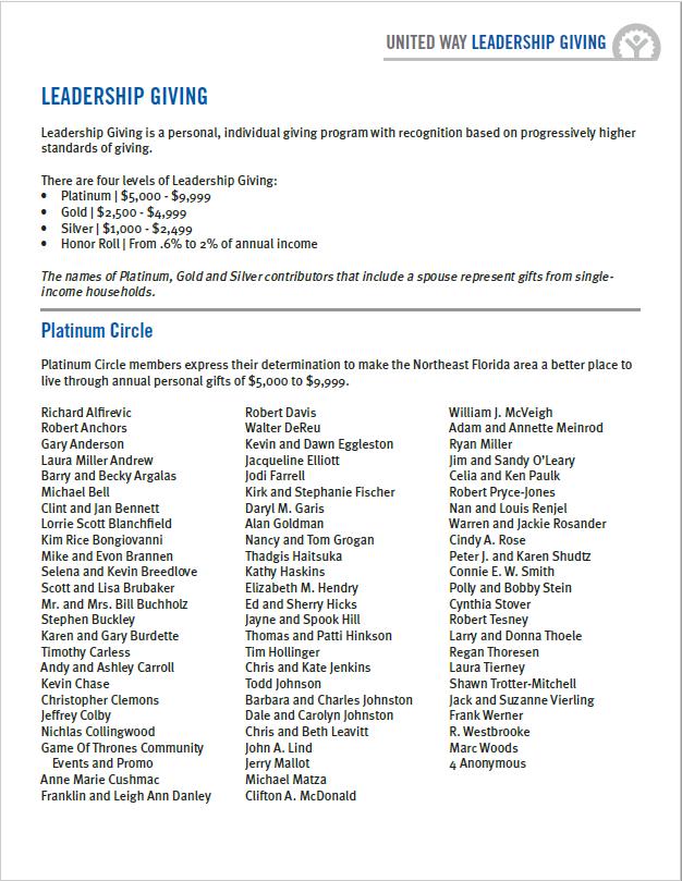 -16 Leadership Givers